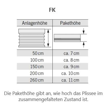 FK Pakethöhe