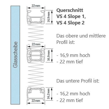 VS4S1 Querschnitt