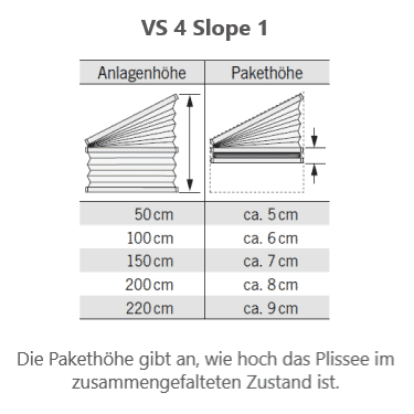 VS4S1 Pakethöhe