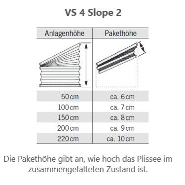 VS4S2 Pakethöhe