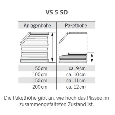 VS5SD Pakethöhe
