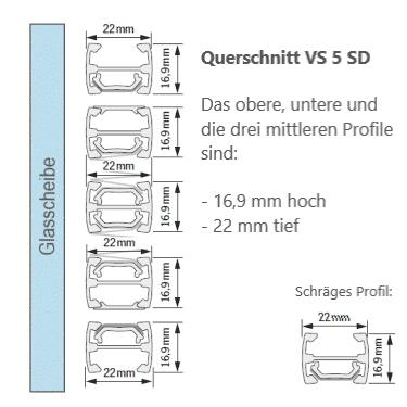 VS5SDQuerschnitt