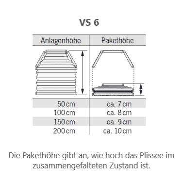 VS6 Pakethöhe