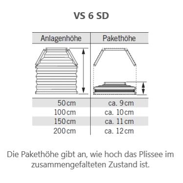 VS6SD Pakethöhe