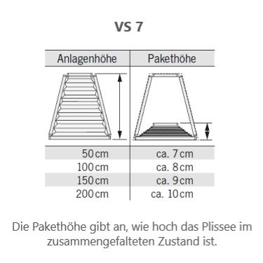 VS7 Pakethöhe