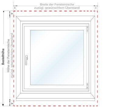 Messen bei Montage am Fensterflügel mit Winkeln